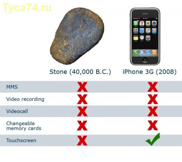 Сравнение iPhone и Камня